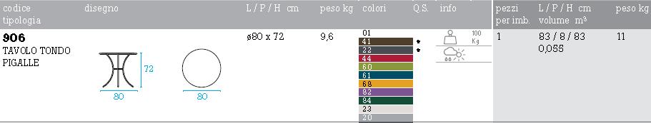 scheda-tecnica-tavolo-pigalle-diametro-80-cm-emu